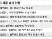 차세대 DVD 제품 출시 현황