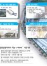 `김대중컨벤션센터에서 여는 u-World` 사업개요