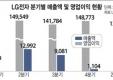 LG전자 분기별 매출액 및 영엽이익 현황