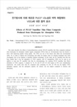전기방사에 의해 제조된 PU/LP 나노섬유 박막 복합재의 VOCs에 대한 흡착 효과 (Effects of PU/LP Nanofiber Thin Films Composite Produced from Electrospu..