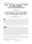 대학생의 스마트폰 중독이 자아존중감과 자기효능감에 미치는 영향에 관한 융합연구 : 스트레스 정도와 정신건강을 매개로 하여 (Convergent Study of the Effect of University Studen..