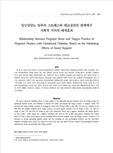 임신성당뇨 임부의 스트레스와 태교실천의 관계에서 사회적 지지의 매개효과 (Relationship between Pregnant Stress and Taegyo Practice of Pregnant Women with..