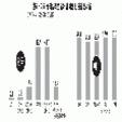 한국·미국 폴리실리콘 업체별 최종 반덤핑 관세율