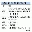 LG 계열사별 자동차 부품·솔루션 사업현황