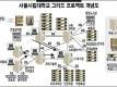 서울시립대학교 그리드 프로젝트 개념도
