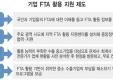 기업 FTA 활용 지원 제도