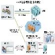 소스코드(신규·변경) 점검 툴 구성방안