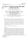 Headspace GC-MS법에 의한 삼채의 휘발성 화합물 및 아미노산 성분 분석 (Analysis of Volatile Compounds by Headspace GC-..