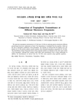 마이크로파 스펙트럼 분석을 통한 대류권 투과도 비교 (Comparison of Tropospheric Transmittance at Different Microwave Frequencies)