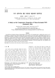 7075 알루미늄 합금 반용융 압출재의 압축특성 (A Study on the Compressive Properties of Thixo-Extruded 7075 Aluminum Alloy) (A Study on the..