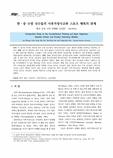 한·중 수영 선수들의 사후가정사고와 스포츠 행복의 관계 (Comparative Study on the Counterfactual Thinking and Sport Happiness between Korean and ..