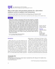 Effect of pH values and inoculation amounts for α-glucosidase inhibitory activity in mulberry leaf fermentation