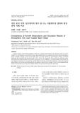 연안 분지 지역 상공에서의 대기 중 CO<sub>2</sub> 시뮬레이션 결과와 항공 관측 사례 비교 (Comparisons of Aircraft Observations and Simulatio..