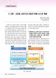 3 그룹 : 고효율 고내구성 자동차 촉매 시스템 개