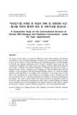 '약속잡기'를 주제로 한 독일어 SMS 및 전화대화 비교 - 품사별 어휘의 통계적 분포 및 대화구조를 중심으로 - (A Comparative Study on the Conversational Structure of ..